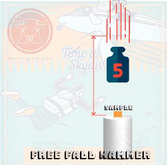 IK認證所使用的 自由落錘(Free fall hammer) 示意圖。依照機械撞擊防護測試規範,各級別放置不同重量&高度各異的重物,不同的IK等級代表外殼抵抗焦耳 (J)測量沖擊能量多寡