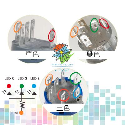 圖片顯示雙色双色金屬按鈕以及三色金屬開關會因為多了燈色,開關端子腳也會變多,PIN 端子數量會增加,說明端子腳數量與燈色多寡的關係。多色LED金屬按鈕開關因著雙色LED / 三色LED / 多種狀態顯示,這幾項特點適用於下列時機場合及應用 : 電池驅動模組,電動單車、電動機車、醫療/醫美/美容設備儀器、檢測儀器、KIOSK、咖啡機、小家電、AOI辨識檢測系統 以及需要直覺顯示多種燈色的設備儀器。