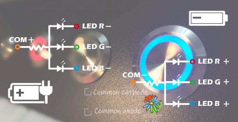 圖片顯示雙色三色多色LED金屬開關能夠選擇共陽極接線或者共陰極接線,讓客戶依照系統電路的設計便利性來選擇。可讓客戶指定端子共陽/共陰接線型式,共陽極(Common Anode Type )接線表示: 將電源陽極/正極接至共點燈腳端子(COM),電源陰極/負極接至其餘3PIN任一燈腳則此燈腳的燈色隨即亮燈;共陰極(Common Cathode Type )接線表示:將電源陰極/負極接至共點燈腳端子(COM),電源陽極/正極接至其餘3PIN任一燈腳則此燈腳的燈色隨即亮燈。